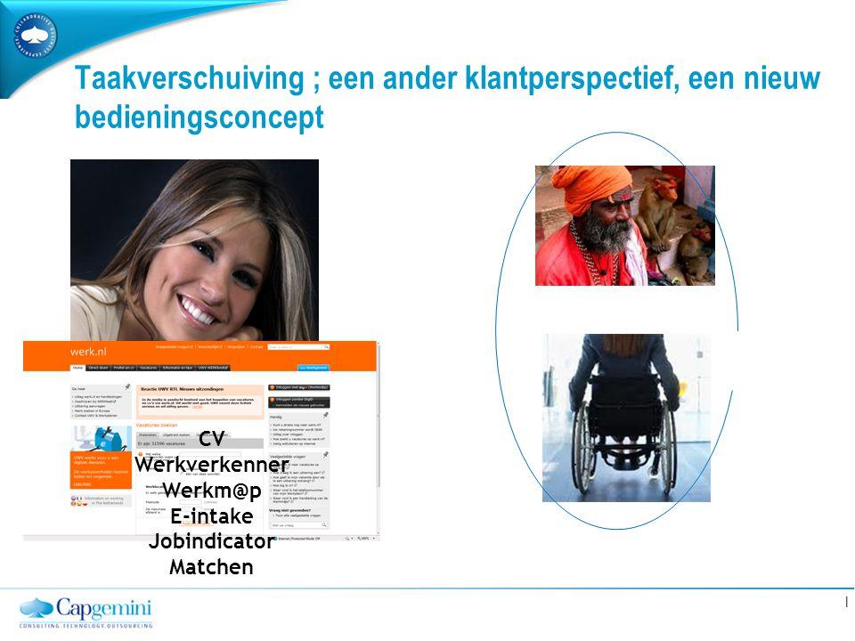| Taakverschuiving ; een ander klantperspectief, een nieuw bedieningsconcept CV Werkverkenner Werkm@p E-intake Jobindicator Matchen