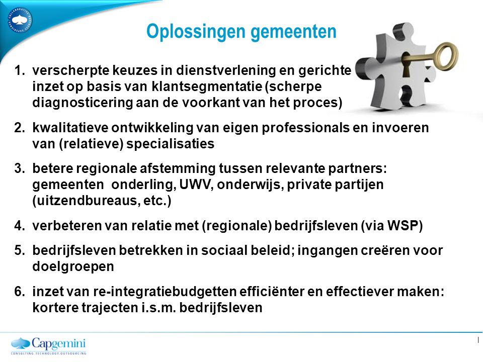 | Oplossingen gemeenten 1.verscherpte keuzes in dienstverlening en gerichte inzet op basis van klantsegmentatie (scherpe diagnosticering aan de voorka