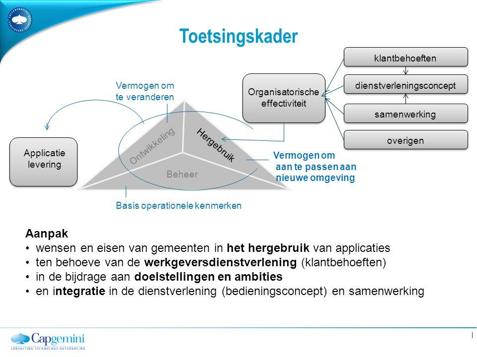 | Toetsingskader Applicatie levering Ontwikkeling Beheer Hergebruik Organisatorische effectiviteit klantbehoeften dienstverleningsconcept samenwerking
