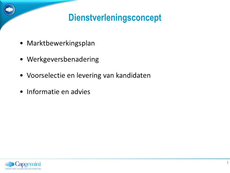 | Dienstverleningsconcept Marktbewerkingsplan Werkgeversbenadering Voorselectie en levering van kandidaten Informatie en advies
