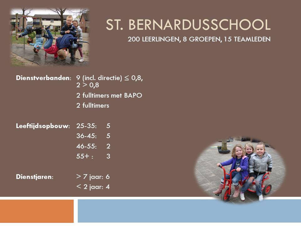 ST. BERNARDUSSCHOOL 200 LEERLINGEN, 8 GROEPEN, 15 TEAMLEDEN Dienstverbanden:9 (incl.