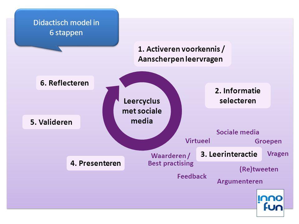 Leercyclus met sociale media Virtueel (Re)tweeten Sociale media Vragen Groepen Waarderen / Best practising Feedback Argumenteren 6. Reflecteren 5. Val