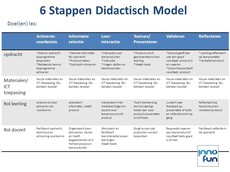 Voorbeeld Didactisch Model Opdracht geschiedenis: Maak een interactieve poster via Glogster over een periode in de tweede wereldoorlog