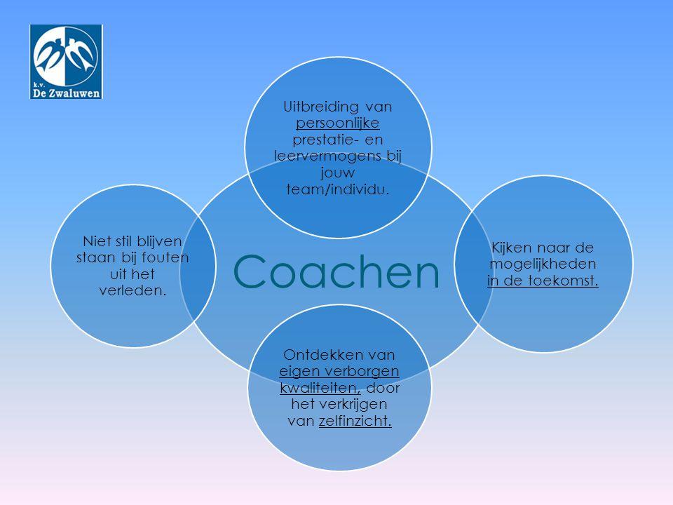 Coachen Uitbreiding van persoonlijke prestatie- en leervermogens bij jouw team/individu. Kijken naar de mogelijkheden in de toekomst. Ontdekken van ei