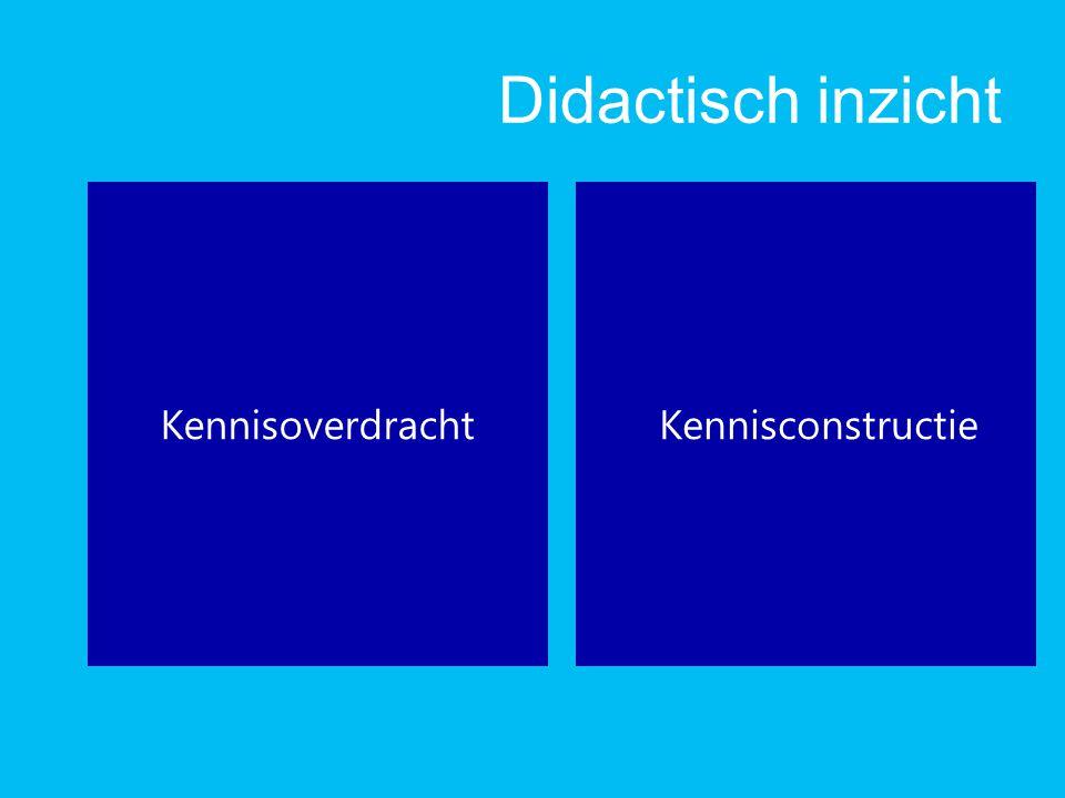 Didactisch inzicht KennisoverdrachtKennisconstructie