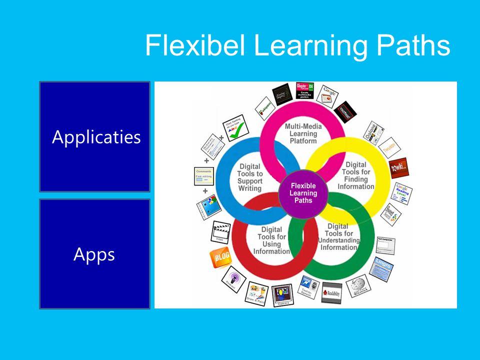 Flexibel Learning Paths Applicaties Apps