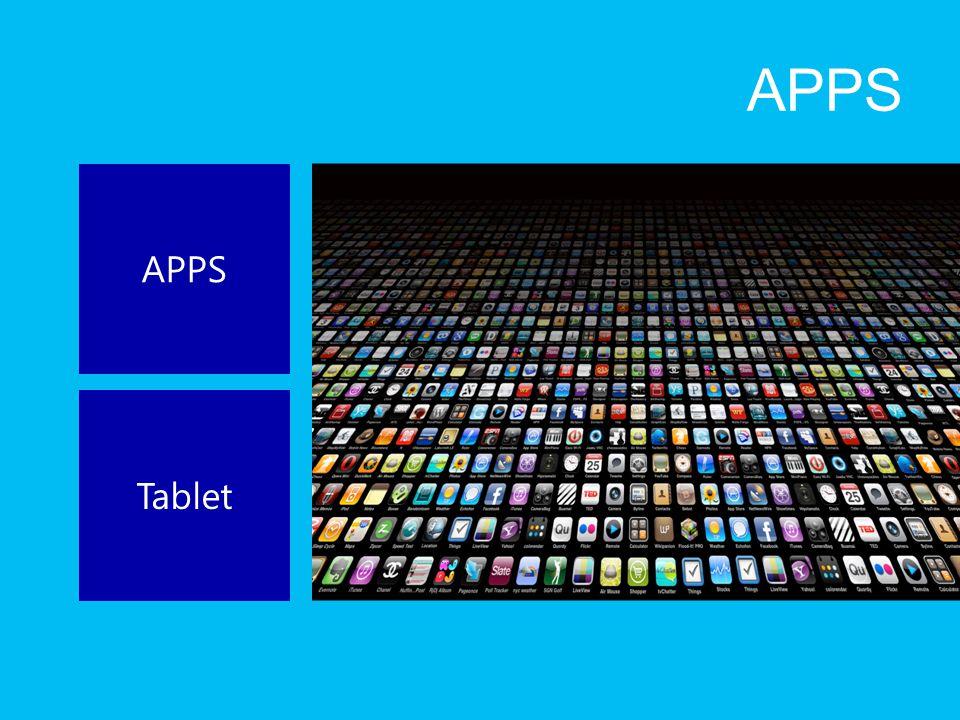 APPS Tablet