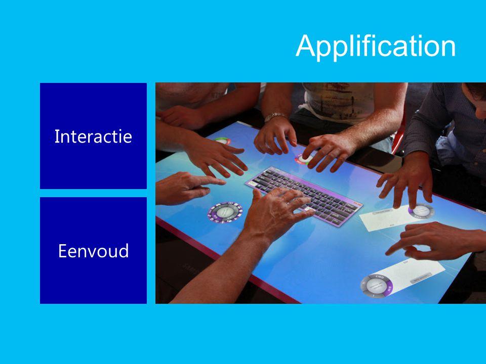 Applification Interactie Eenvoud