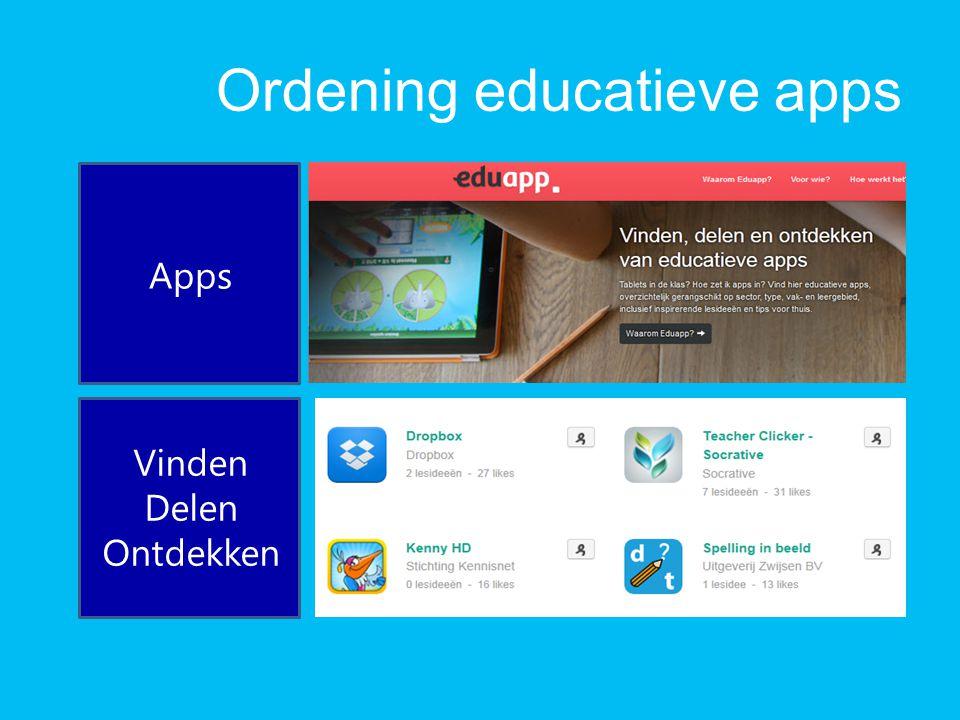 Ordening educatieve apps Apps Vinden Delen Ontdekken