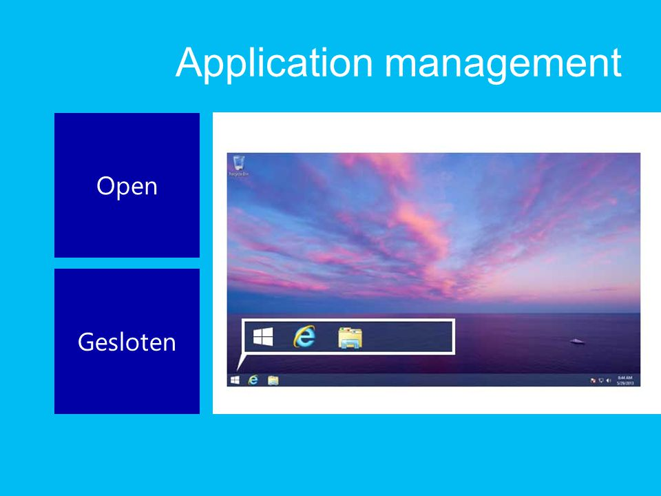 Application management Open Gesloten