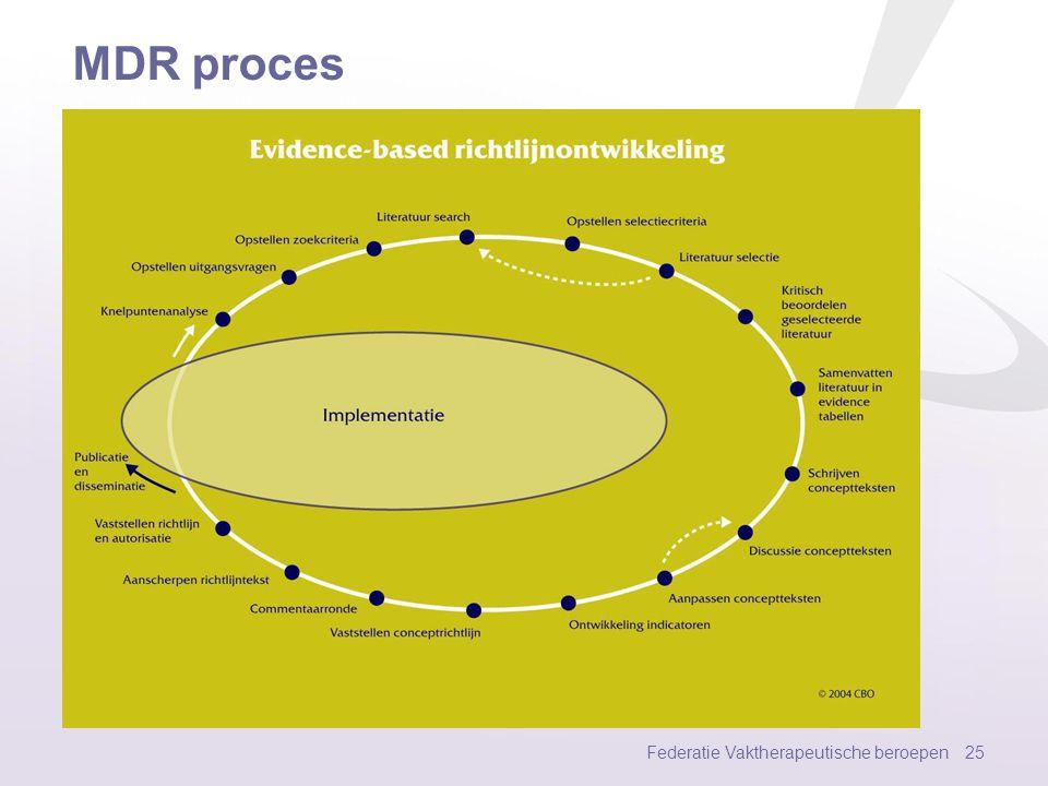 MDR structuur Federatie Vaktherapeutische beroepen 24 NVvP Bestuurlijk eindverantwoordelijke Trimbos-instituut Hoofdaannemer + projectleiding + method