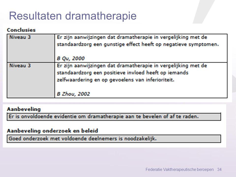 Resultaten beeldende therapie Federatie Vaktherapeutische beroepen 33