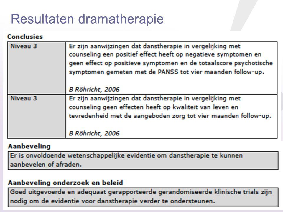 Resultaten dramatherapie Federatie Vaktherapeutische beroepen 34