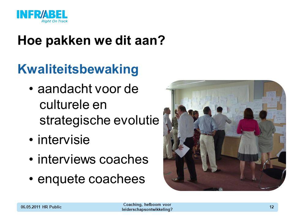 Hoe pakken we dit aan? Kwaliteitsbewaking aandacht voor de culturele en strategische evolutie intervisie interviews coaches enquete coachees 06.05.201