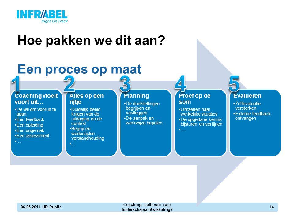 Hoe pakken we dit aan? Een proces op maat 06.05.2011 HR Public Coaching, hefboom voor leiderschapsontwikkeling? 14 Coaching vloeit voort uit… De wil o