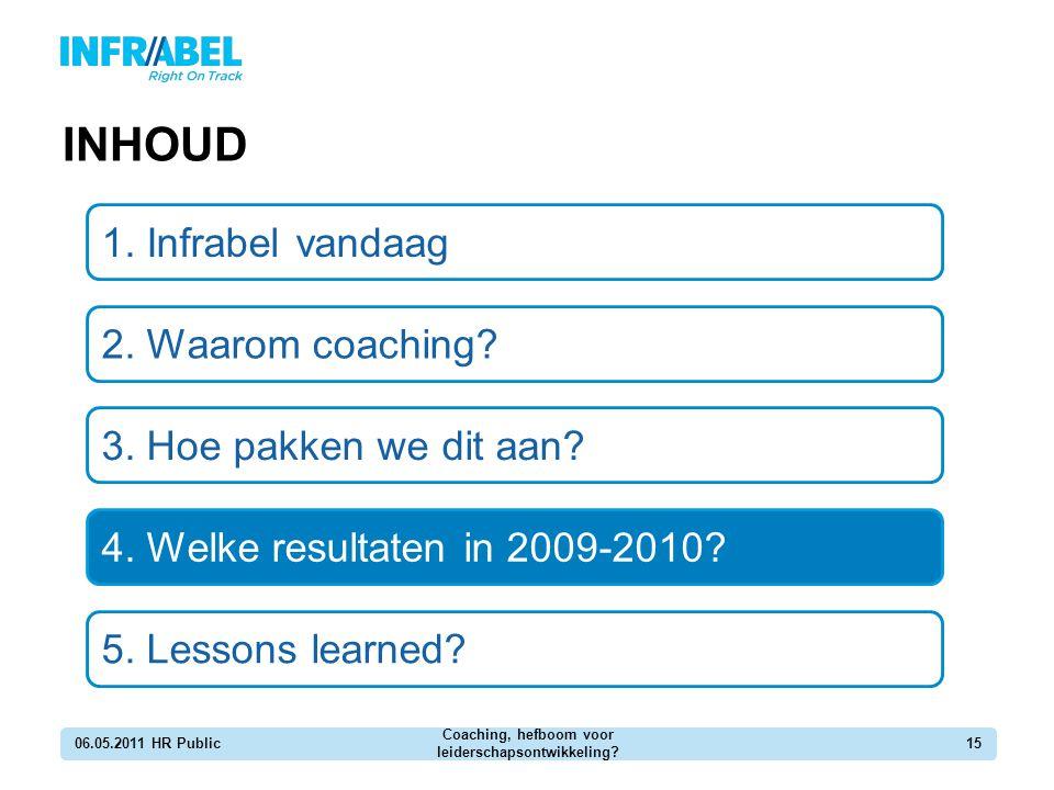 INHOUD 06.05.2011 HR Public Coaching, hefboom voor leiderschapsontwikkeling? 15 1. Infrabel vandaag 2. Waarom coaching? 3. Hoe pakken we dit aan? 4. W