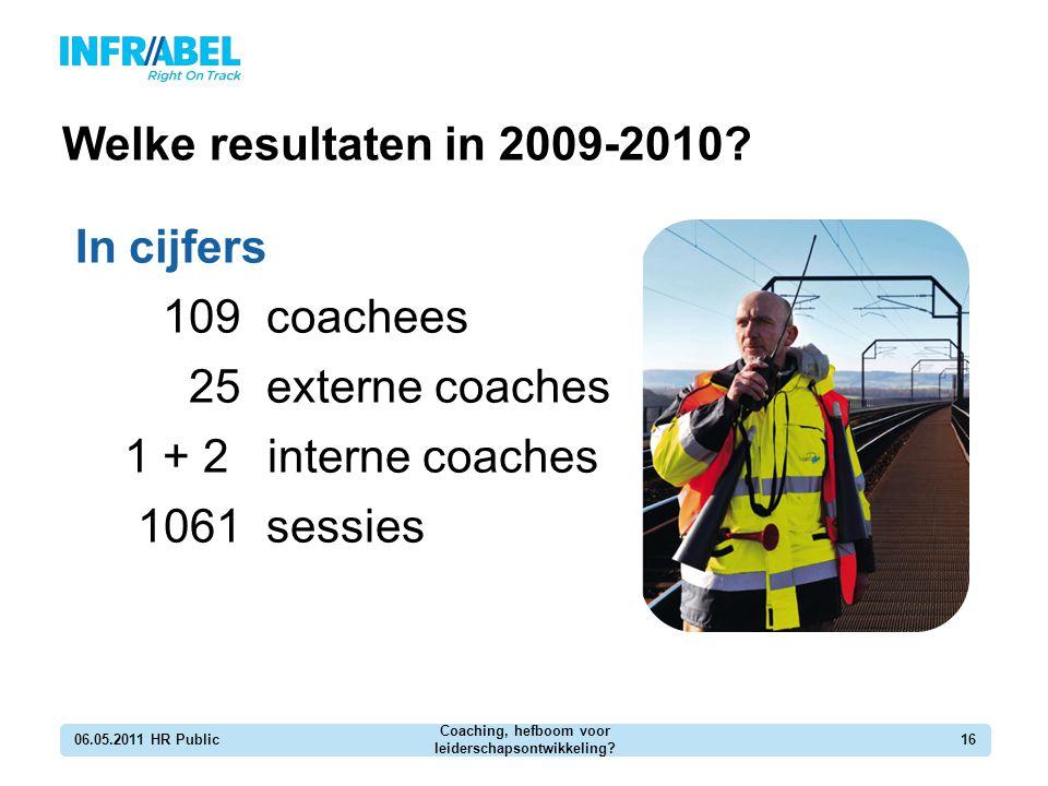 Welke resultaten in 2009-2010? In cijfers 109 coachees 25 externe coaches 1 + 2 interne coaches 1061 sessies 06.05.2011 HR Public Coaching, hefboom vo