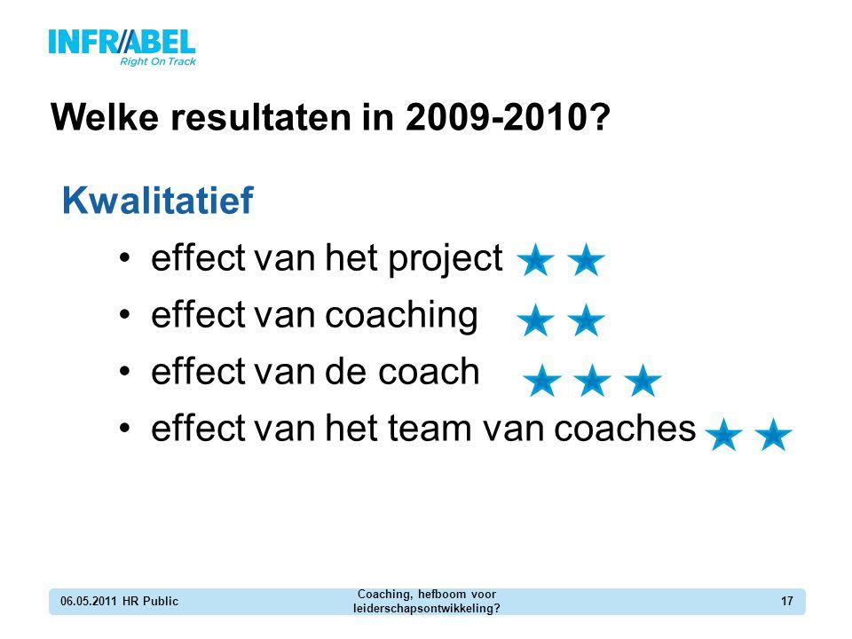 Welke resultaten in 2009-2010? Kwalitatief effect van het project effect van coaching effect van de coach effect van het team van coaches 06.05.2011 H