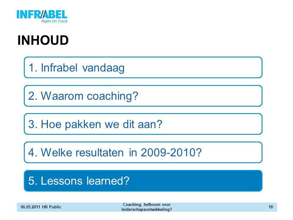 INHOUD 06.05.2011 HR Public Coaching, hefboom voor leiderschapsontwikkeling? 18 1. Infrabel vandaag 2. Waarom coaching? 3. Hoe pakken we dit aan? 4. W