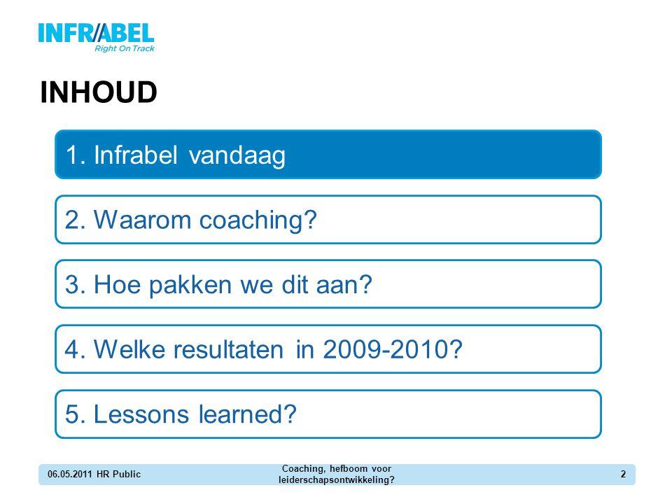 INHOUD 06.05.2011 HR Public Coaching, hefboom voor leiderschapsontwikkeling? 2 1. Infrabel vandaag 2. Waarom coaching? 3. Hoe pakken we dit aan? 4. We