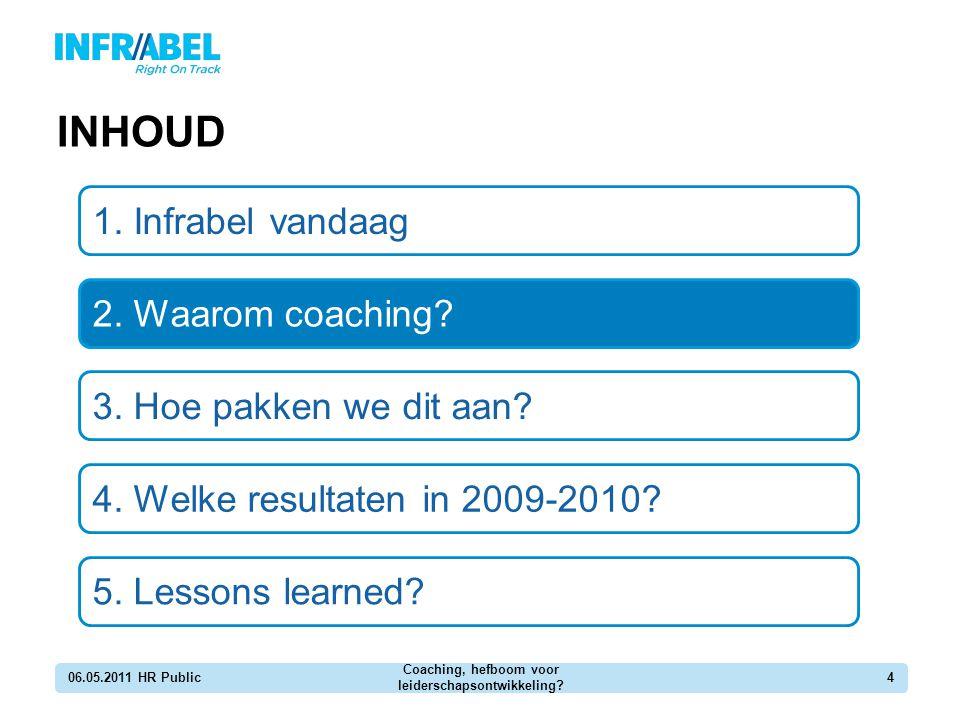 INHOUD 06.05.2011 HR Public Coaching, hefboom voor leiderschapsontwikkeling? 4 1. Infrabel vandaag 2. Waarom coaching? 3. Hoe pakken we dit aan? 4. We