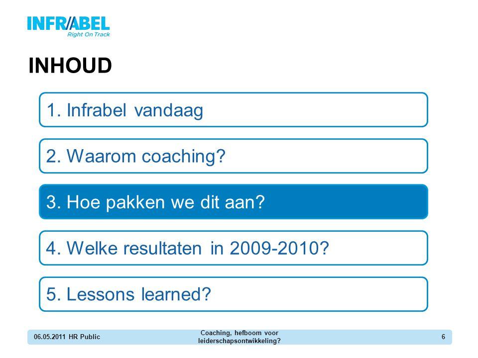 INHOUD 06.05.2011 HR Public Coaching, hefboom voor leiderschapsontwikkeling? 6 1. Infrabel vandaag 2. Waarom coaching? 3. Hoe pakken we dit aan? 4. We