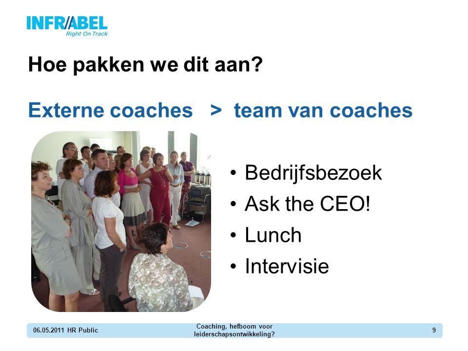 Hoe pakken we dit aan? Externe coaches > team van coaches Bedrijfsbezoek Ask the CEO! Lunch Intervisie 06.05.2011 HR Public Coaching, hefboom voor lei