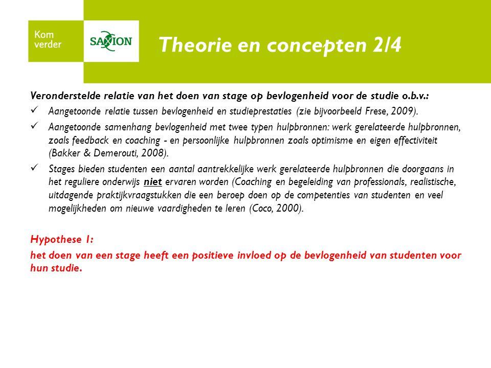 Theorie en concepten 2/4 Veronderstelde relatie van het doen van stage op bevlogenheid voor de studie o.b.v.: Aangetoonde relatie tussen bevlogenheid en studieprestaties (zie bijvoorbeeld Frese, 2009).