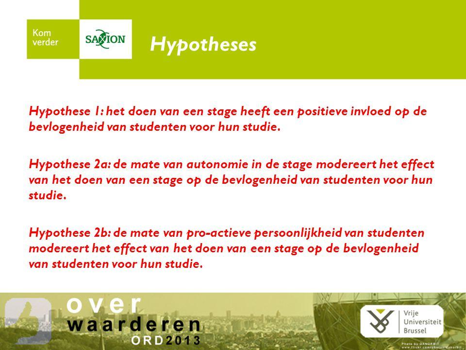 Hypotheses Hypothese 1: het doen van een stage heeft een positieve invloed op de bevlogenheid van studenten voor hun studie.