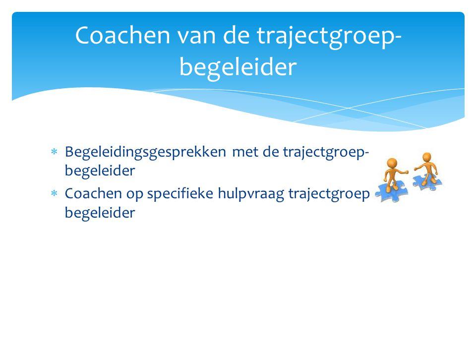  Begeleidingsgesprekken met de trajectgroep- begeleider  Coachen op specifieke hulpvraag trajectgroep- begeleider Coachen van de trajectgroep- begel