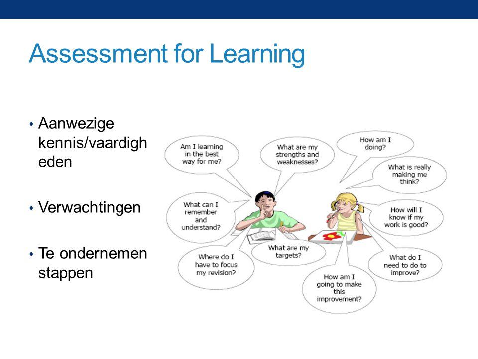 Assessment for Learning Aanwezige kennis/vaardigh eden Verwachtingen Te ondernemen stappen