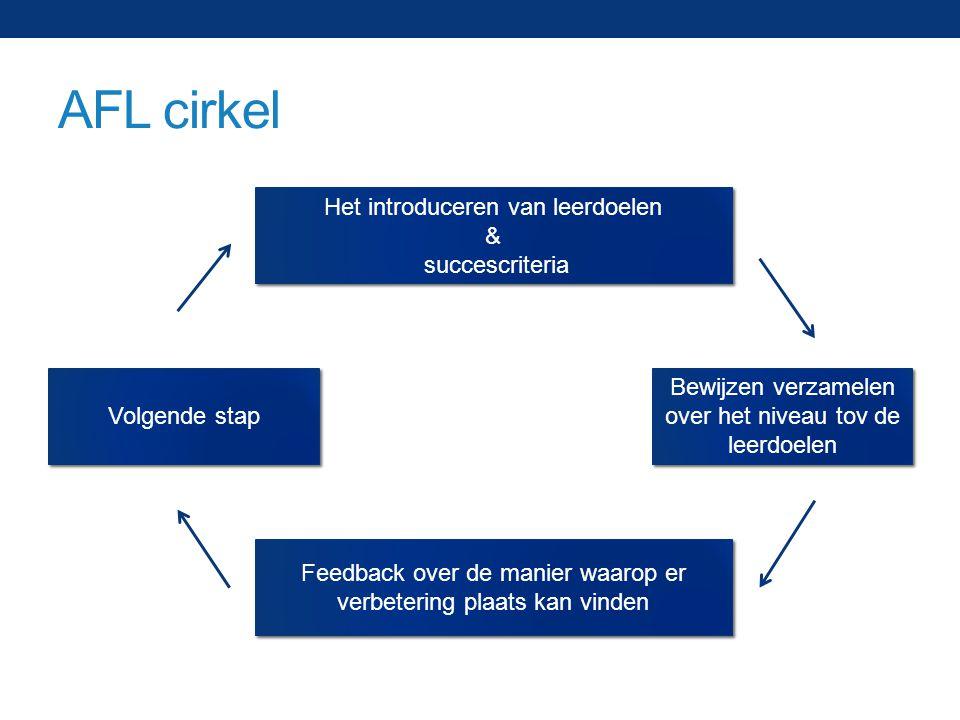 AFL cirkel Het introduceren van leerdoelen & succescriteria Het introduceren van leerdoelen & succescriteria Bewijzen verzamelen over het niveau tov de leerdoelen Feedback over de manier waarop er verbetering plaats kan vinden Volgende stap