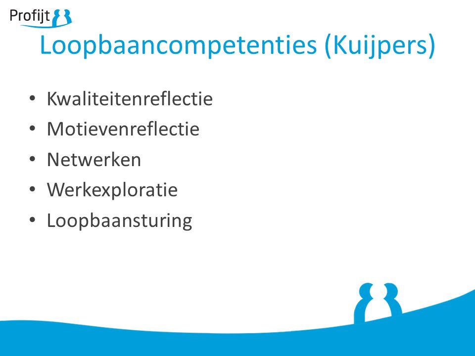 Loopbaancompetenties (Kuijpers) Kwaliteitenreflectie Motievenreflectie Netwerken Werkexploratie Loopbaansturing