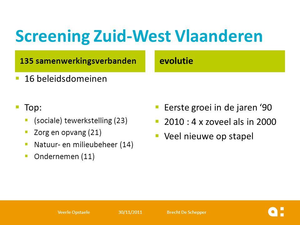 Screening Zuid-West Vlaanderen 135 samenwerkingsverbanden  16 beleidsdomeinen  Top:  (sociale) tewerkstelling (23)  Zorg en opvang (21)  Natuur-