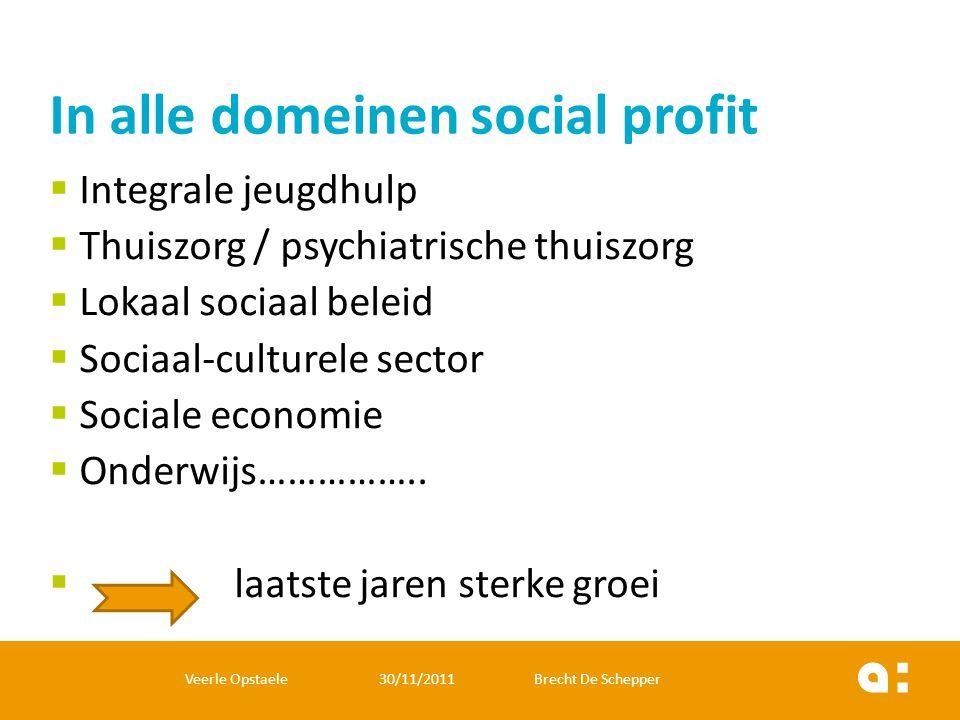  Integrale jeugdhulp  Thuiszorg / psychiatrische thuiszorg  Lokaal sociaal beleid  Sociaal-culturele sector  Sociale economie  Onderwijs……………..