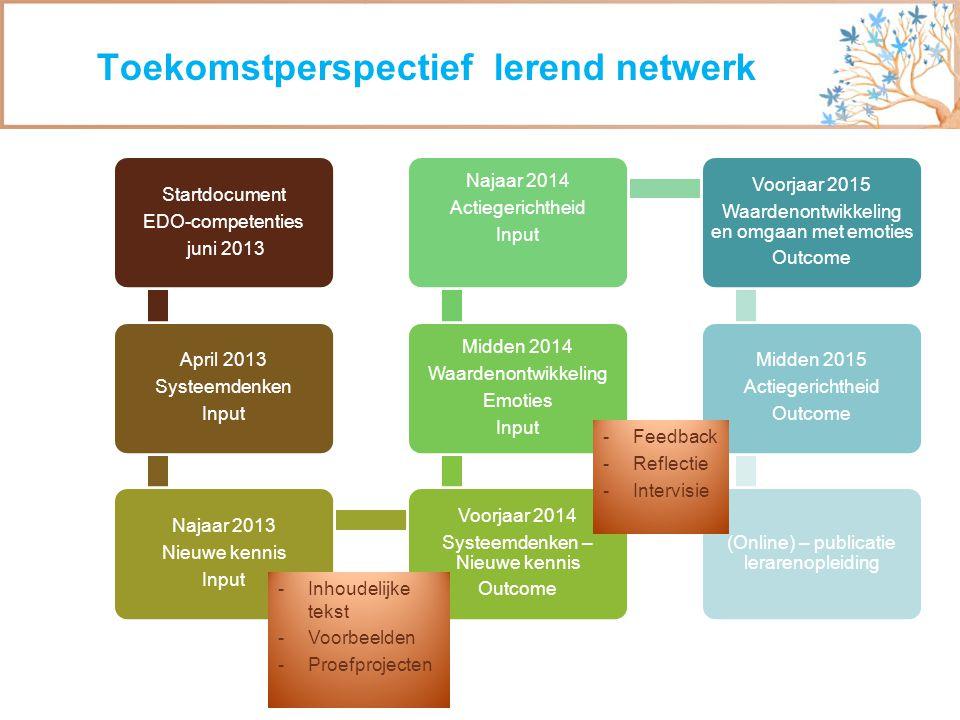 Startdocument EDO-competenties juni 2013 April 2013 Systeemdenken Input Najaar 2013 Nieuwe kennis Input Voorjaar 2014 Systeemdenken – Nieuwe kennis Ou