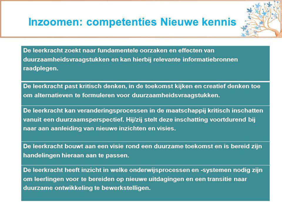Inzoomen: competentie Systeemdenken De leerkracht kan afwisselend verbredend en verdiepend denken bij het bestuderen van duurzaamheidsvraagstukken.