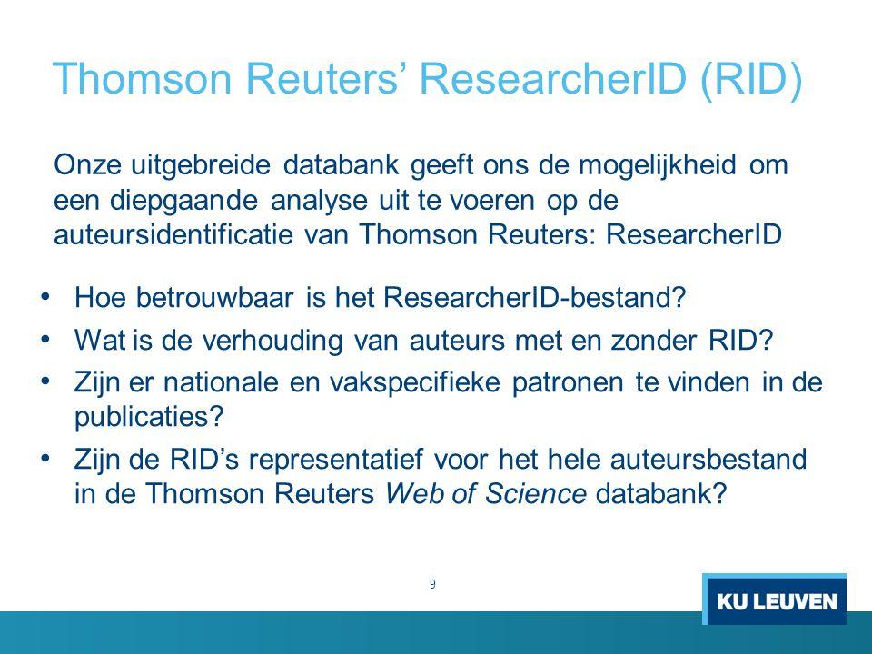 Thomson Reuters' ResearcherID (RID) Hoe betrouwbaar is het ResearcherID-bestand.