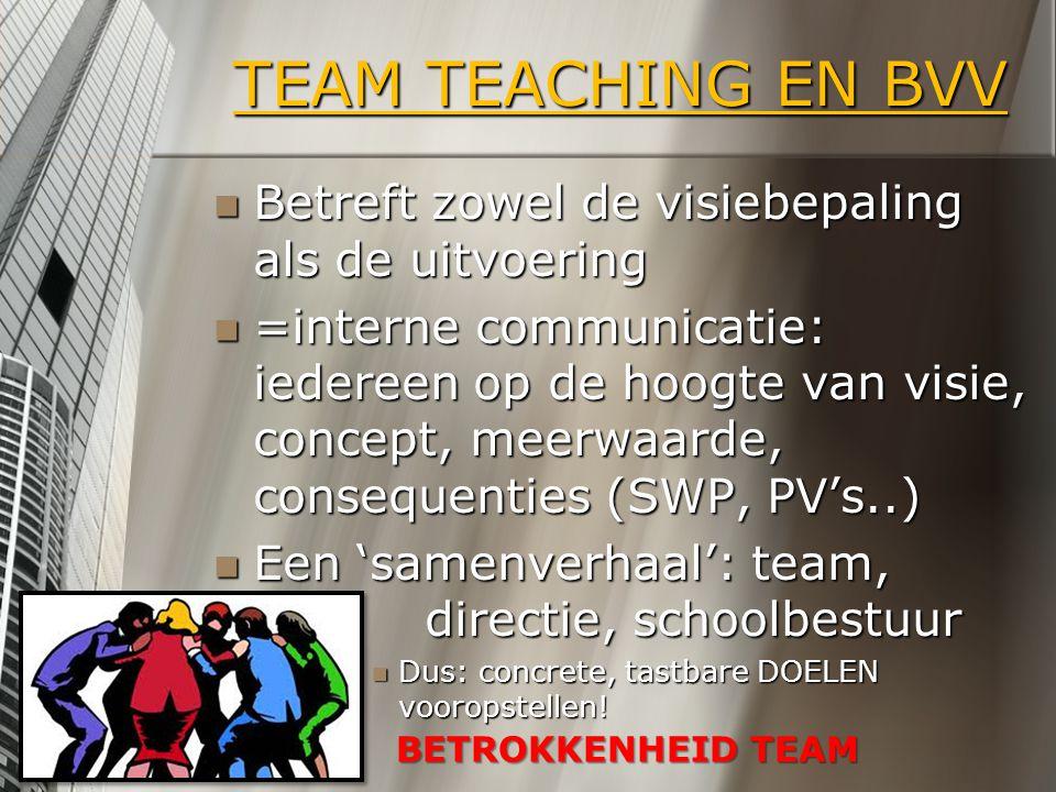 TEAM TEACHING EN BVV Betreft zowel de visiebepaling als de uitvoering Betreft zowel de visiebepaling als de uitvoering =interne communicatie: iedereen