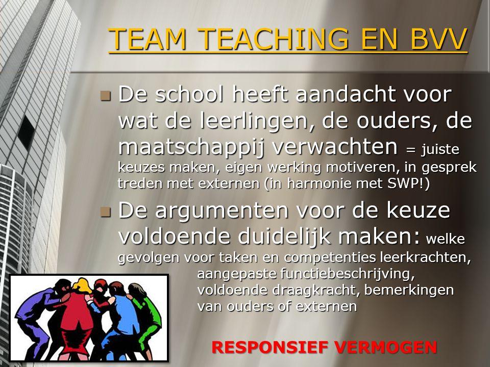 TEAM TEACHING EN BVV De school heeft aandacht voor wat de leerlingen, de ouders, de maatschappij verwachten = juiste keuzes maken, eigen werking motiv