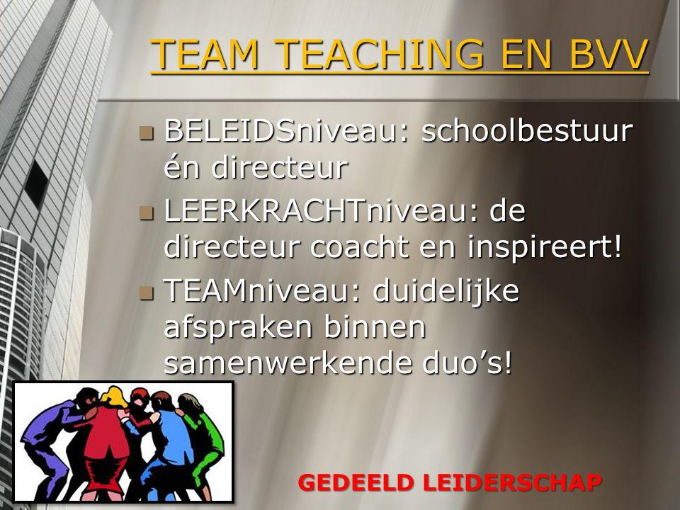 TEAM TEACHING EN BVV BELEIDSniveau: schoolbestuur én directeur BELEIDSniveau: schoolbestuur én directeur LEERKRACHTniveau: de directeur coacht en insp