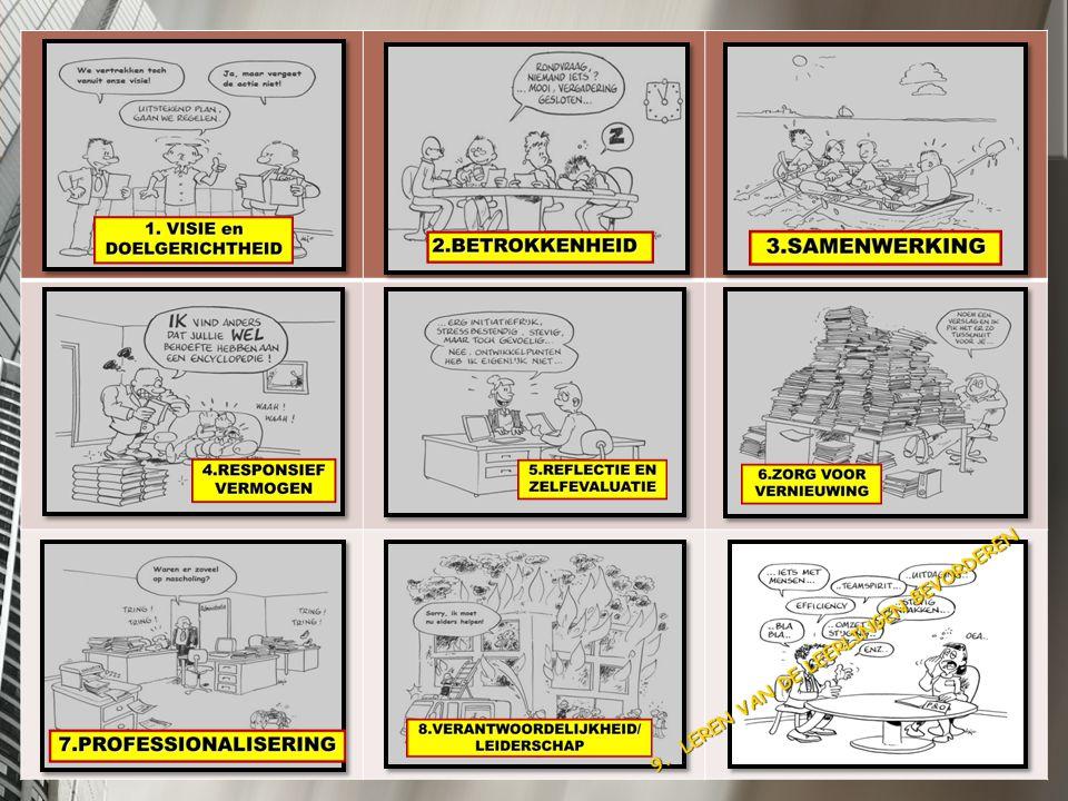 TEAM TEACHING EN BVV Betreft zowel de visiebepaling als de uitvoering Betreft zowel de visiebepaling als de uitvoering =interne communicatie: iedereen op de hoogte van visie, concept, meerwaarde, consequenties (SWP, PV's..) =interne communicatie: iedereen op de hoogte van visie, concept, meerwaarde, consequenties (SWP, PV's..) Een 'samenverhaal': team, directie, schoolbestuur Een 'samenverhaal': team, directie, schoolbestuur Dus: concrete, tastbare DOELEN vooropstellen.