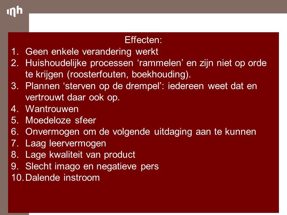 Effecten: 1.Geen enkele verandering werkt 2.Huishoudelijke processen 'rammelen' en zijn niet op orde te krijgen (roosterfouten, boekhouding). 3.Planne
