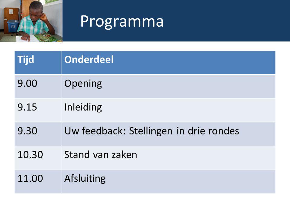 Programma TijdOnderdeel 9.00Opening 9.15Inleiding 9.30Uw feedback: Stellingen in drie rondes 10.30Stand van zaken 11.00Afsluiting