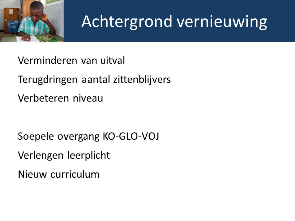 Een stevige basis Curriculumraamwerk Leerlijnen Vormingsgebieden Gebaseerd op: SEP / SPO Ik geloof in jou BLSE Early childhood education