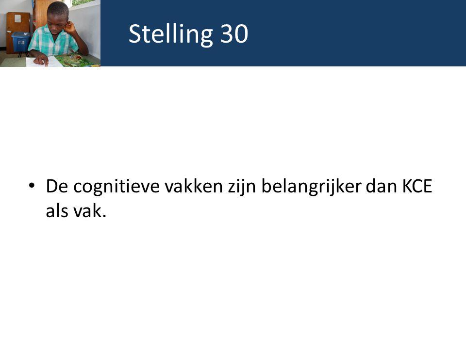 Stelling 30 De cognitieve vakken zijn belangrijker dan KCE als vak.