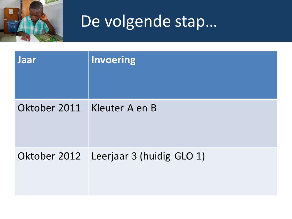 De volgende stap… JaarInvoering Oktober 2011Kleuter A en B Oktober 2012Leerjaar 3 (huidig GLO 1)