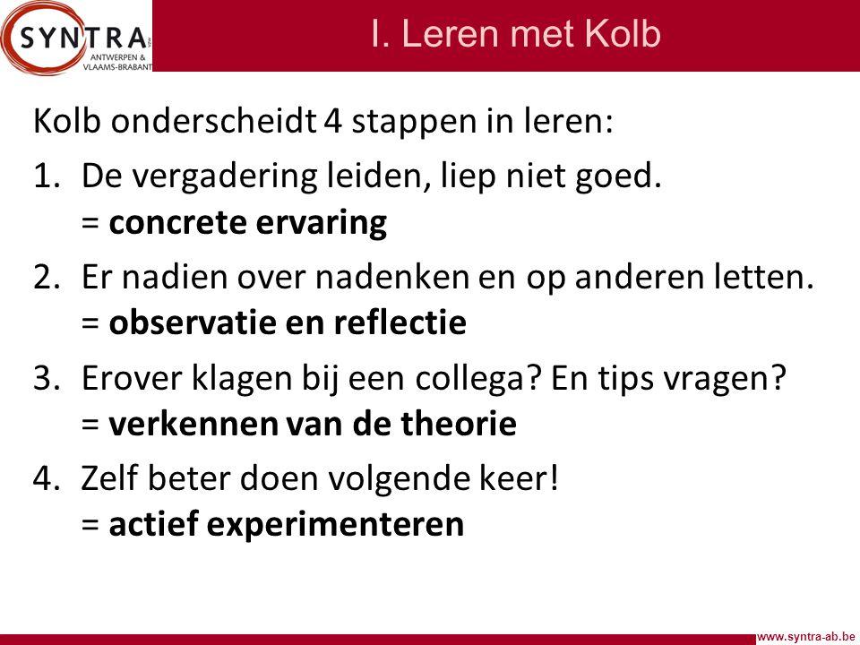 www.syntra-ab.be Kolb onderscheidt 4 stappen in leren: 1.De vergadering leiden, liep niet goed.