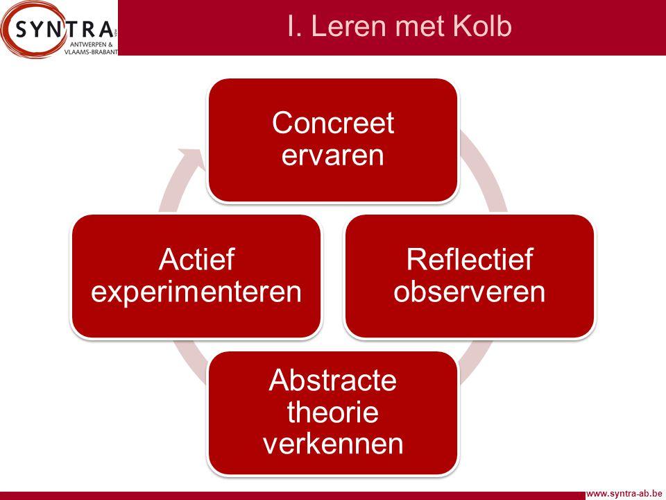 www.syntra-ab.be II.Werkvormen: Beslisser 8.