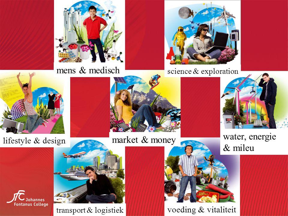 mens & medisch science & exploration lifestyle & design market & money water, energie & mileu voeding & vitaliteit transport & logistiek